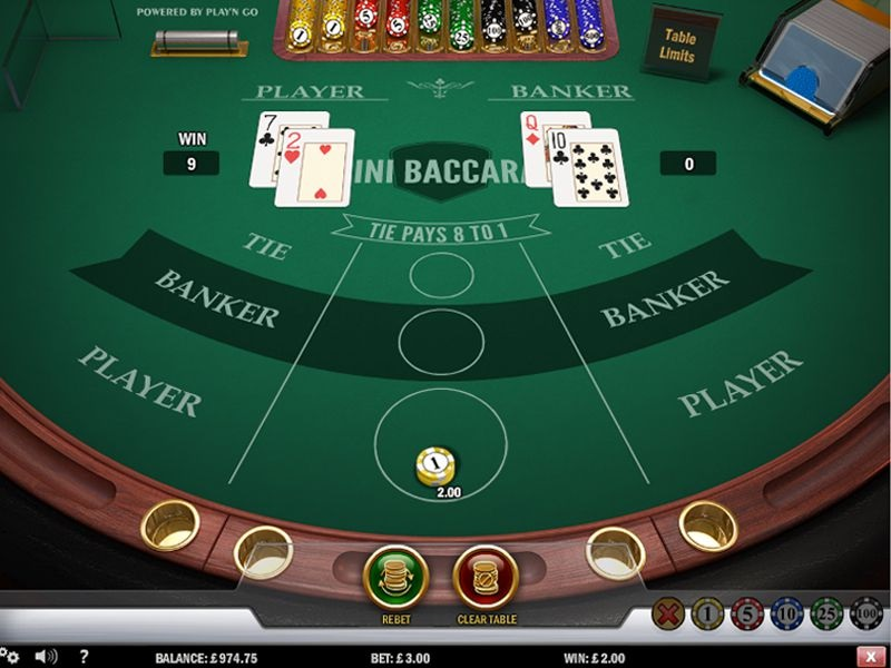 Best Way To Win In Baccarat
